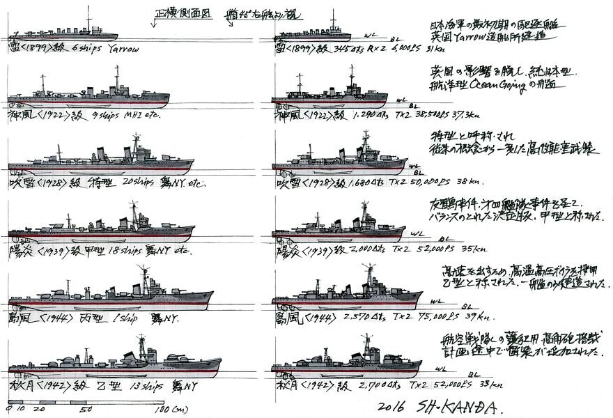 神田修治 船のカタチ